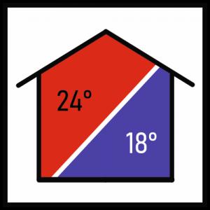 Zimmertemperaturregelung